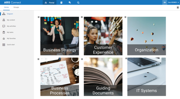 Adapt and Individualize your processes with ARIS Enterprise
